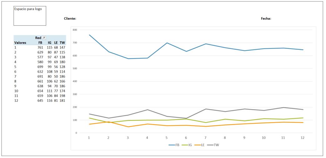 IOR - Captura de Pantalla 3 - Gráfico por Redes